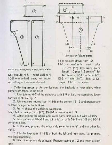Sewing/Tailoring/Stitching : Salwar,Kameez,Chudidhar, Punjabi,Patiala Instructions-madern-salvar-part-2.jpg