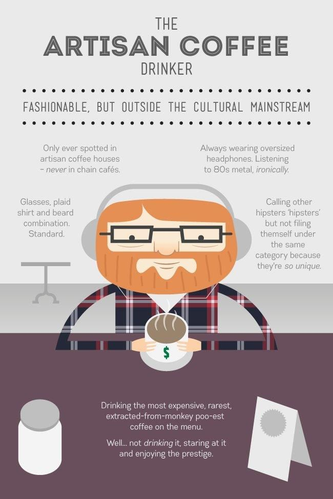 Wat de koffie die je drinkt zegt over je persoonlijkheid