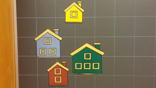 Mitä näet? Mitä ominaisuuksia taloilla on? Miten järjestetään? Mikä on pienin? Mikä on suurin?