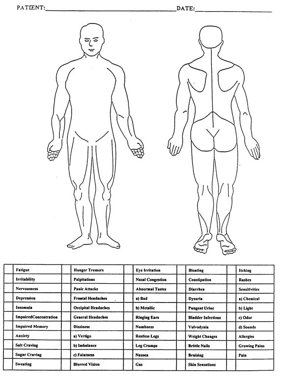 Fibromyalgia Body Map Related Keywords Suggestions