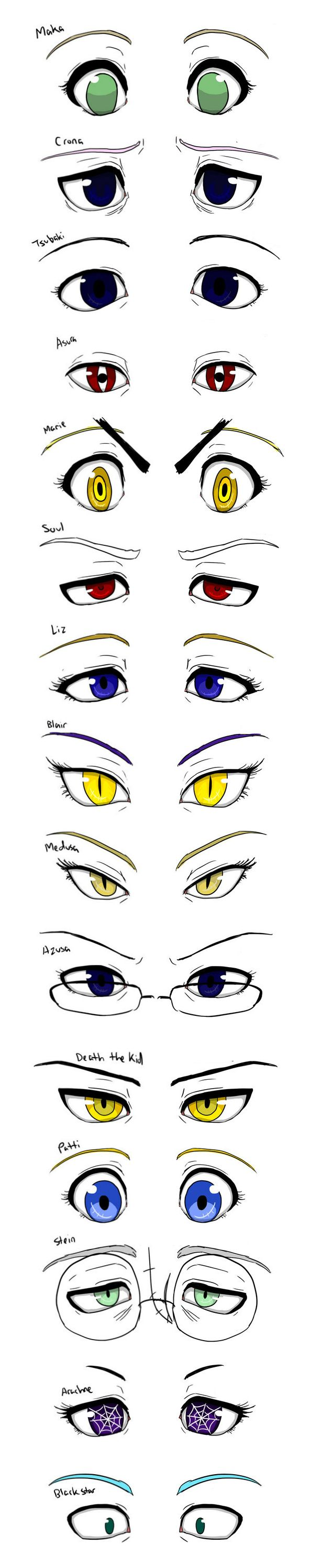 Character Design Eyes : Best images about character anatomy eyes on