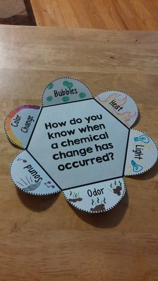 A fold up activity for Chemical/Physical Reactions. Available in several bundles… – Education with DocRunning