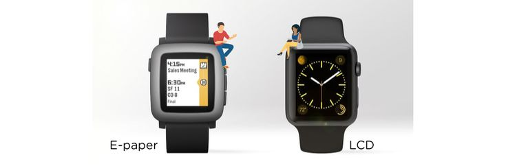 Your ultimate Buying Guide to Smartwatch.