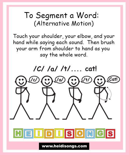 Phoneme Segmentation Practice Worksheets