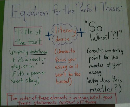 thesis statement formula for literary analysis