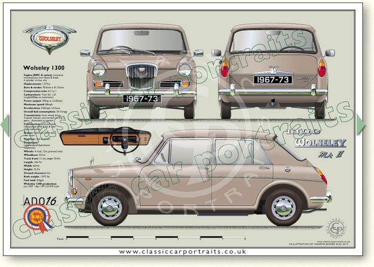 Pin By Trevor Modistach On Wolseley Cars And Machines Pinterest