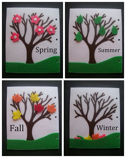 Adorable quiet book page - a simple tree with bare branches that the child adds spring flowers, green leaves, or fall-hued leaves to, to represent each season. :)