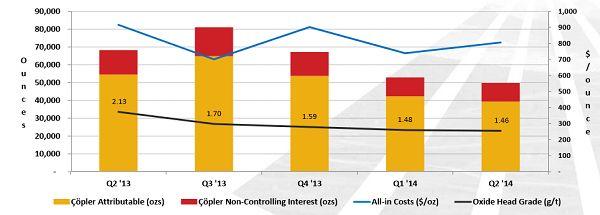 Alacer #Gold Stock Research #ASX #ausbiz #Australia