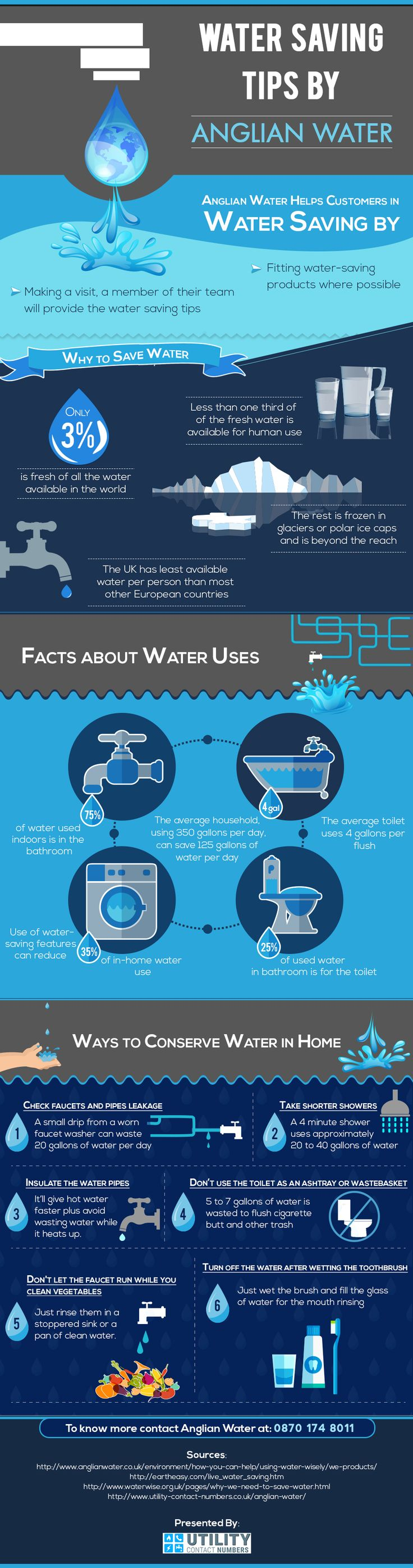 Dorable Faucet Washer Size Chart Illustration - Sink Faucet Ideas ...