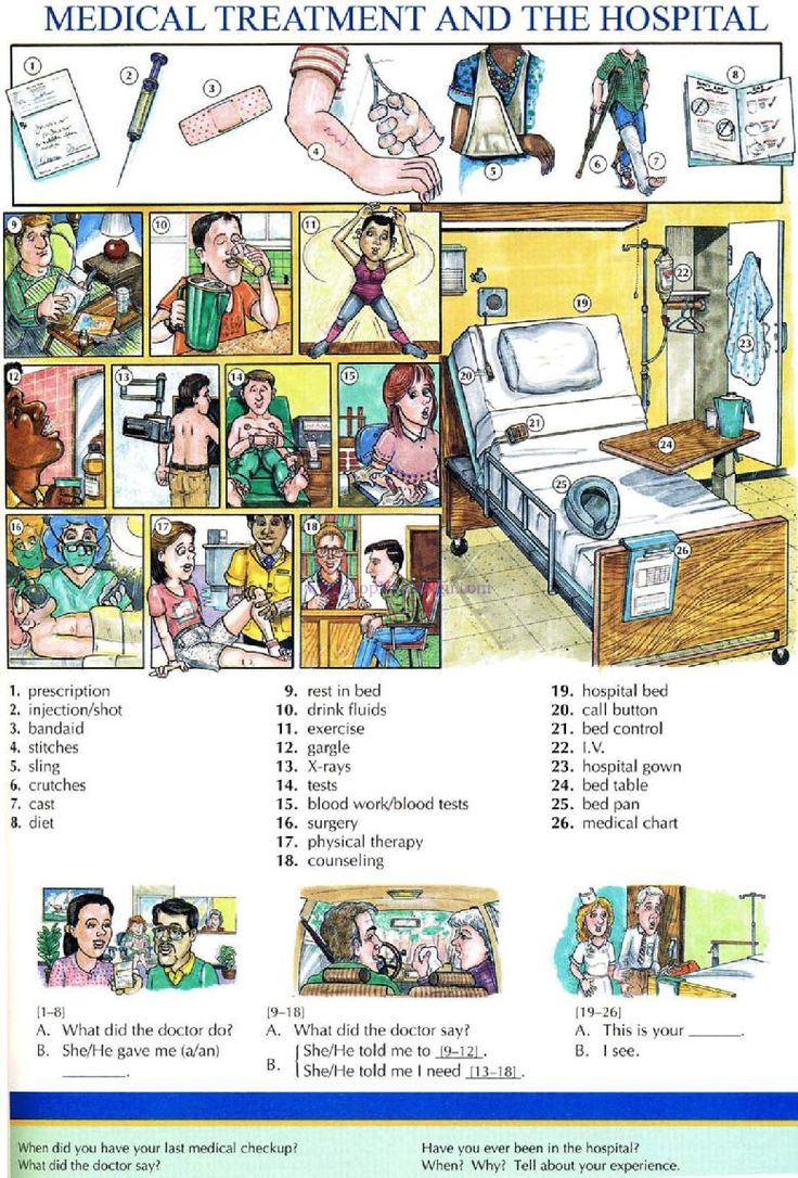 69 - MEDICAL TREATMENT AND THE HOSPITAL - Pictures dictionary - English Study, explanations, free exercises, speaking, listening, grammar lessons, reading, writing, vocabulary, dictionary and teaching materials