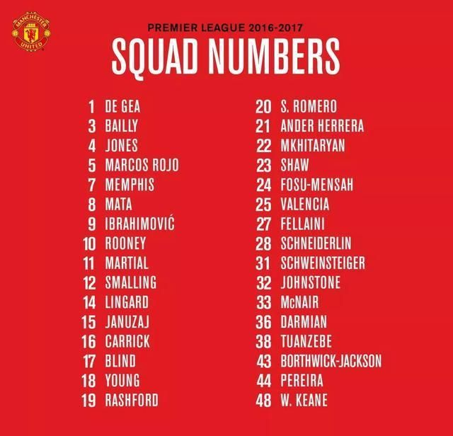 What Do Footballers Numbers Signify About Their Squads In 2020 Manchester United The Unit Manchester