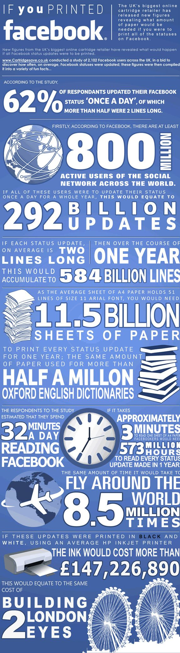 Lot of paper...Digital Marketing, Infographic Socialmedia, Prints Facebook, Social Media, Media Infographic, Paper Infographic, Facebook Marketing, Facebook Infographic, Billion Sheet