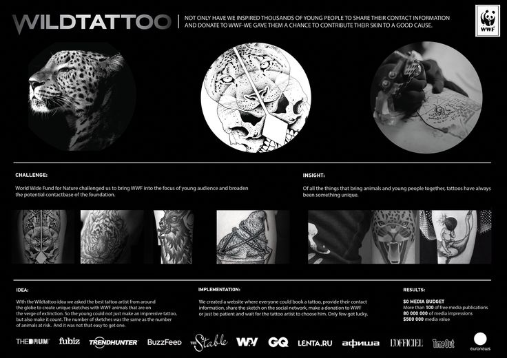 About the project Wildtattoo