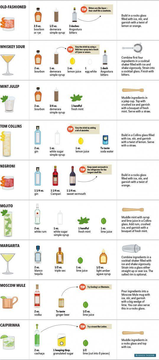Home bar recipes graphic