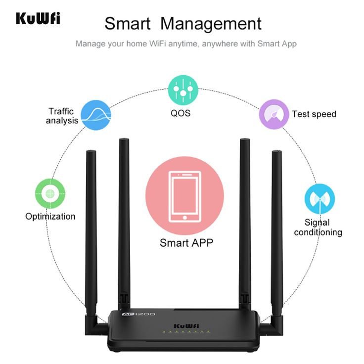 AC1200 Smart Phone APP Dual Band 2.4G/5G Wifi Router Wireless N Router Long Range Booster WDS Wifi Repeater