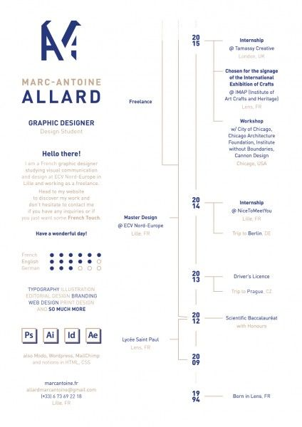 68 best Branding \ Brand Guidelines images on Pinterest Brand - mark zuckerberg resume
