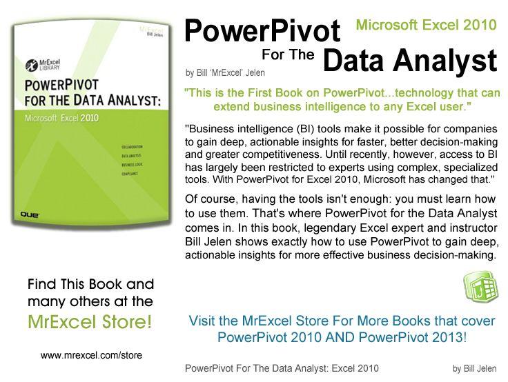 The 25+ best Business intelligence analyst ideas on Pinterest - business analyst job description