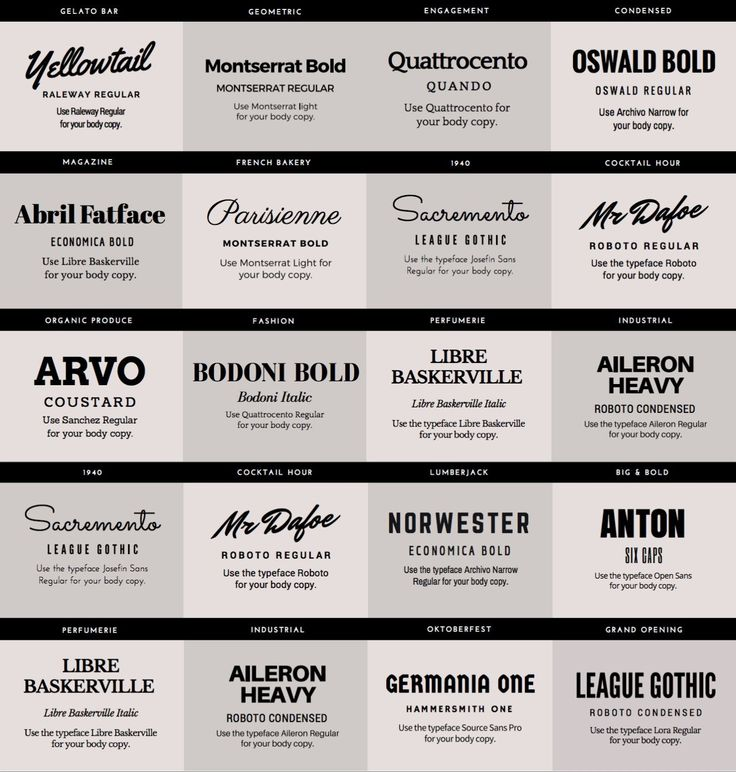 Font Design - How Designers Choose Which Fonts To Use