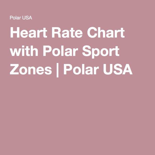 25+ beste ideeën over Resting heart rate chart op Pinterest - rate chart