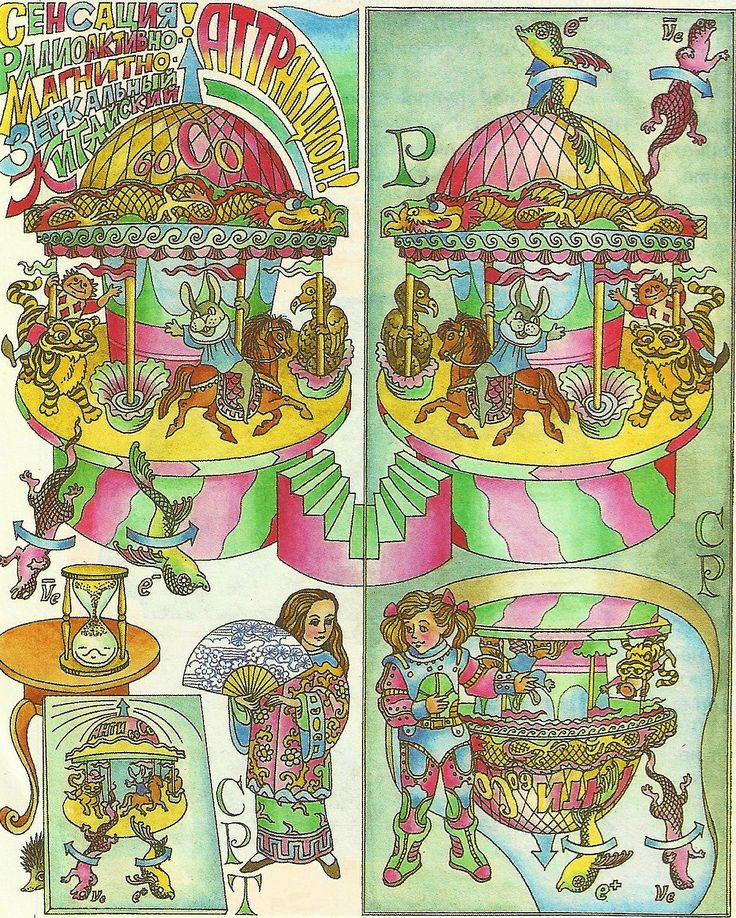Radioactive Magnet Mirror Chinese Merry-go-round (illustration to the discovery of P violation)
