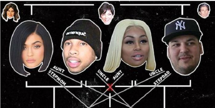 Check out Kylie, Tyga, Rob Kardashian and Black Chyna's funny family tree