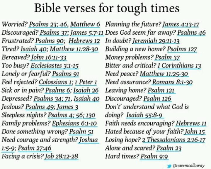 .Psalms 4, 6, 9:9, 23, 27:46, 34, 37, 46, 49, 56, 71, 90
