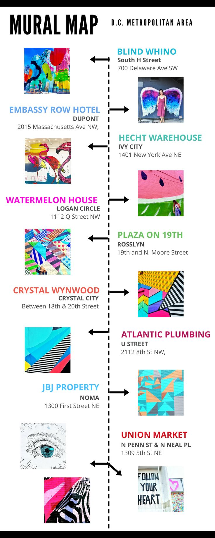 Washington DC Mural Map - SEVCities giving you the perfect instagram backdrops