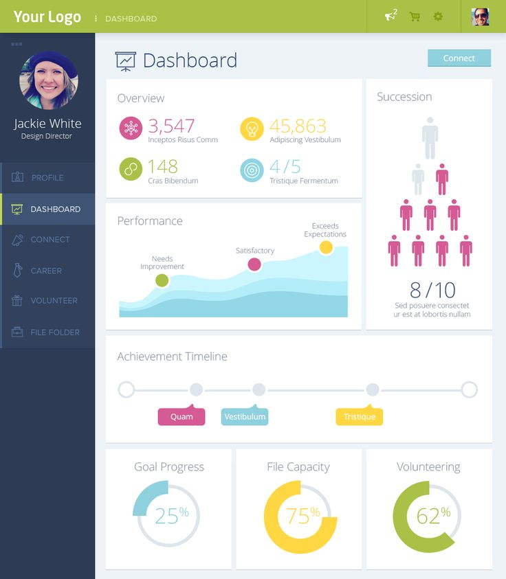 Jackieannwhite-dashboards