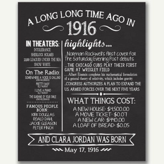 The Year 1916, Personalized 100th Birthday Poster, Printable 100th Birthday Sign, Fun Facts 1916, 100th Birthday Gift, Digital File #1916 #100thbirthday #birthdayparty