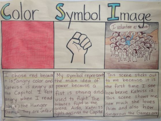 INB Idea: color, symbol, image poster sample. Could be used for key chapters while reading.
