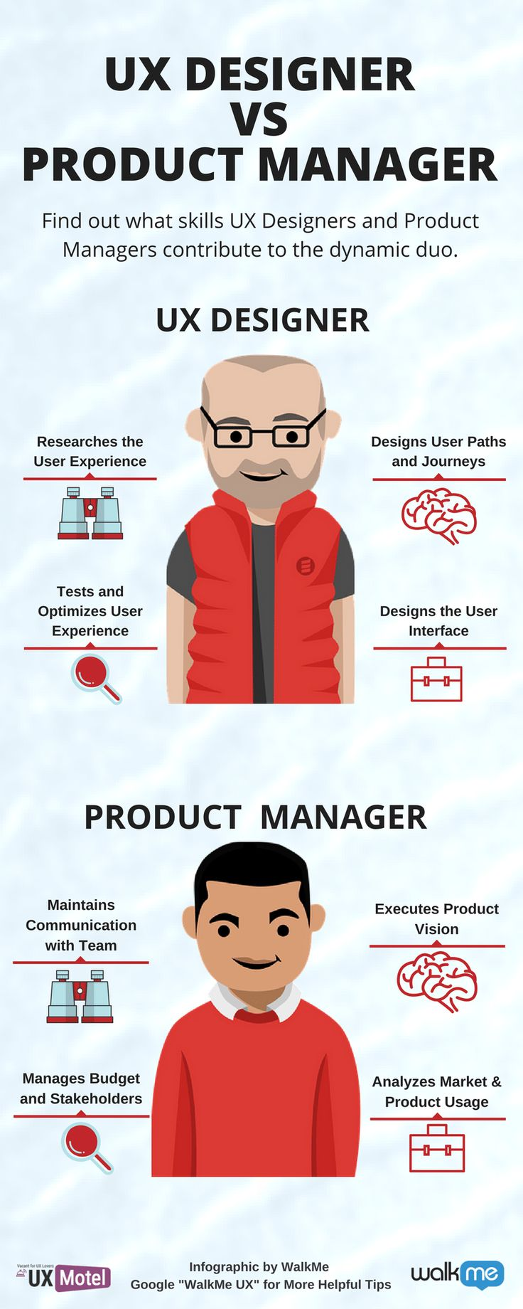 UX DESIGNER VS PRODUCT MANAGER Find out what skills UX Designers and Product Managers contribute to the dynamic duo. UX DESIGNER Researches the User Experience Designs User Paths and Journeys Tests...