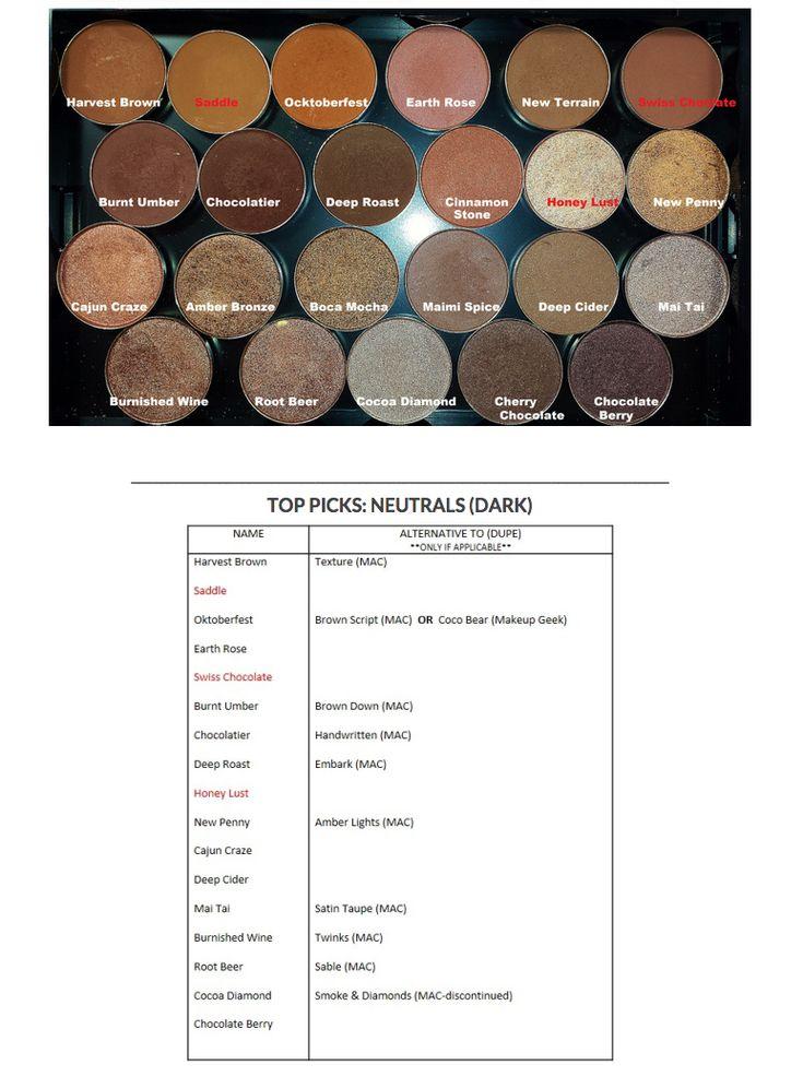 Best 25+ Mac Eyeshadow Dupes Ideas On Pinterest