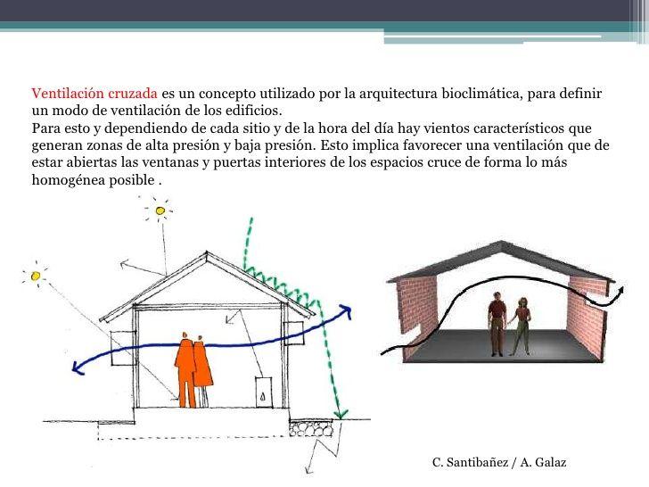 Ventilaci n cruzada es un concepto utilizado por la - Arquitectura bioclimatica ejemplos ...