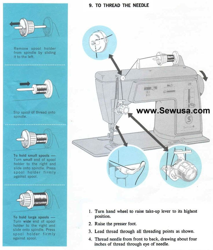 Singer 626 Sewing Machine Threading Diagram | Learning to: SEW | Sewing, Vintage sewing machines