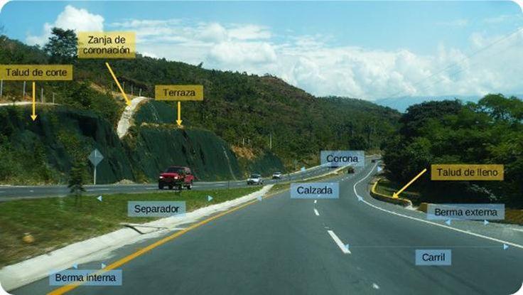 Velocidad y Diseño de Carreteras | Ingeniería Real
