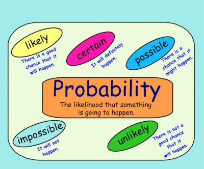 Probability Activities for Gr. 3-4  PDF  8 pages from Teaching The Smart Way on TeachersNotebook.com -  (8 pages)  - Probability Activities for Gr. 3-4