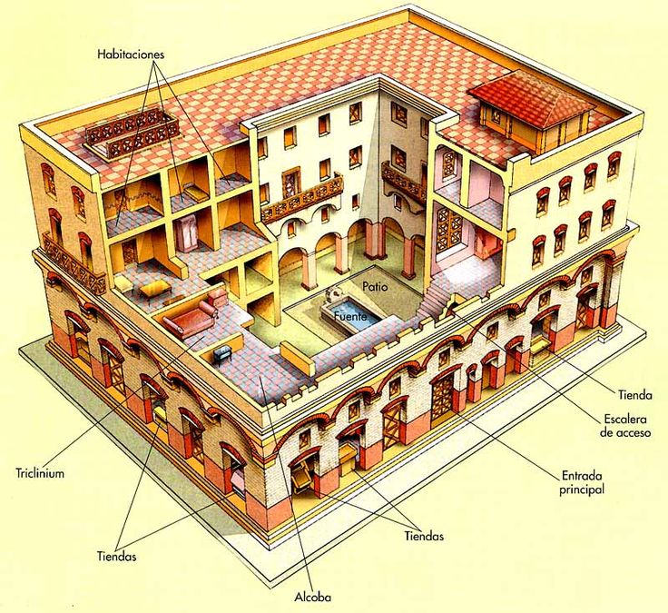 258-ROMAN ARCHITECTURE, Residential Buildings: Restored a cut-away section model of an Insula. Many poors and lower middle class Romans lived in crowded, dirty and mostly rental apartments, known as insula. These multi-level apartment blocks were built as high and tightly together as possible. The residents of insula had often a common bath.