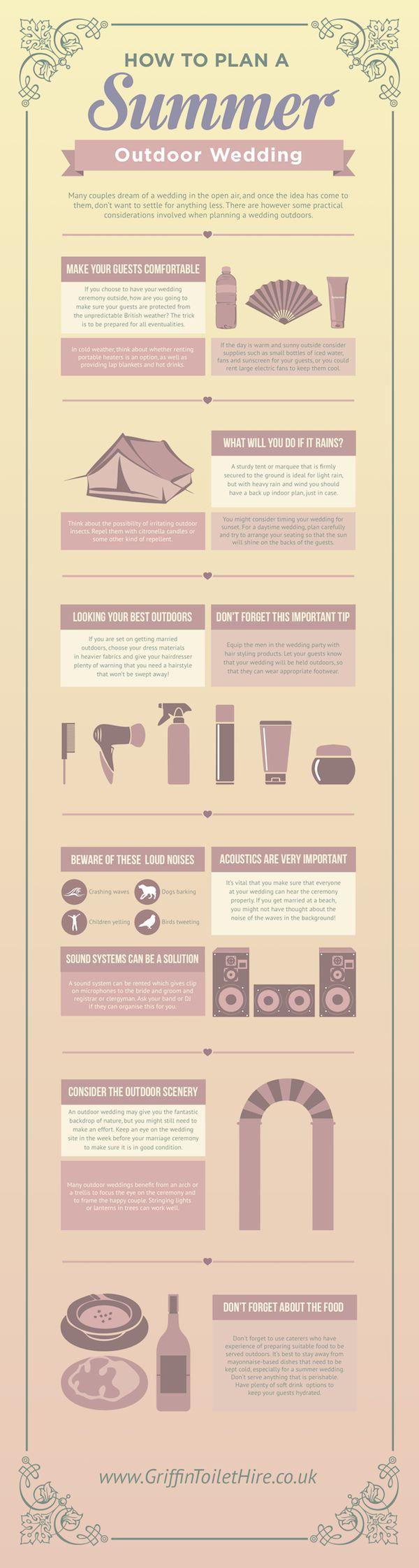 86 best Wedding Infographics images on Pinterest Wedding stuff