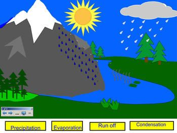 This lesson contains an overview of the watercycle suitable for grades K-4.  It includes a link to a video which explains and gives an overview of ...