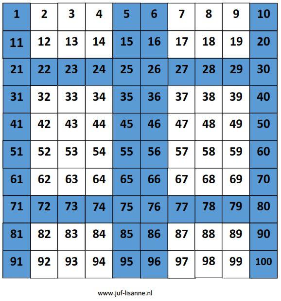 Honderdbord inlegvel 1 antwoorden / Hundredboard 1 worksheet answers