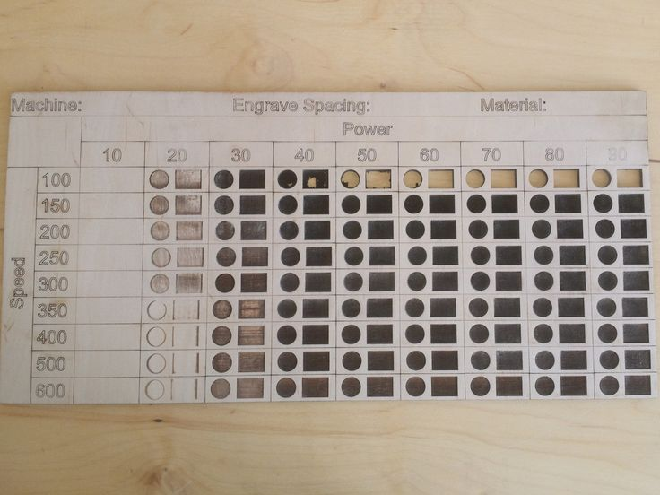 Laser Cutter Engrave Calibration Plate