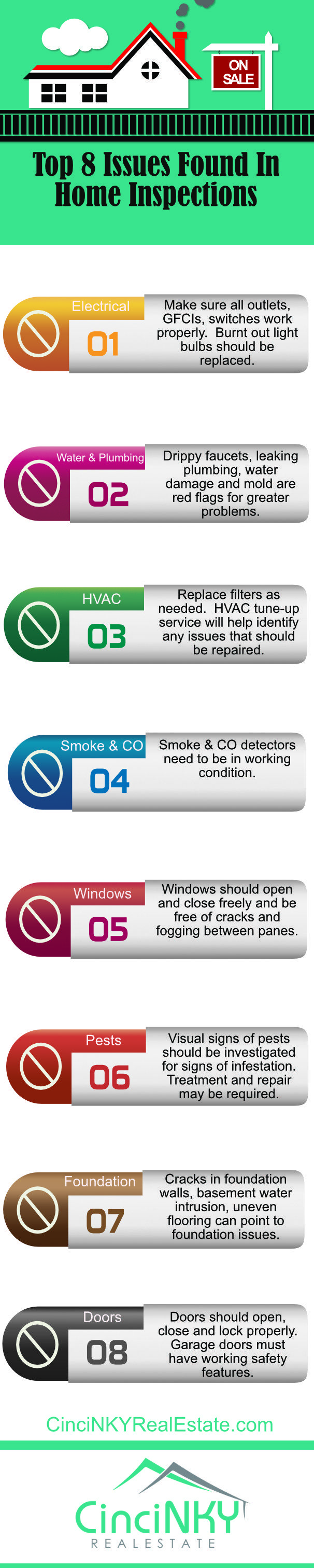 Top 8 Issues Found In Home Inspections: http://cincinkyrealestate.com/top-8-issues-found-home-inspections-infographic/