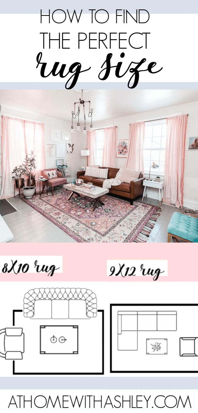 Rug Size Guide Rug size guide, Rugs in living room