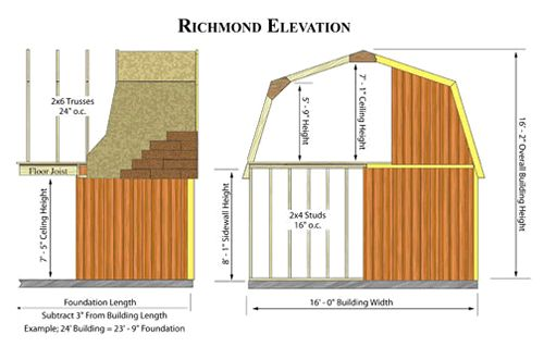 Richmond 16x32 Wood Shed Dimensions