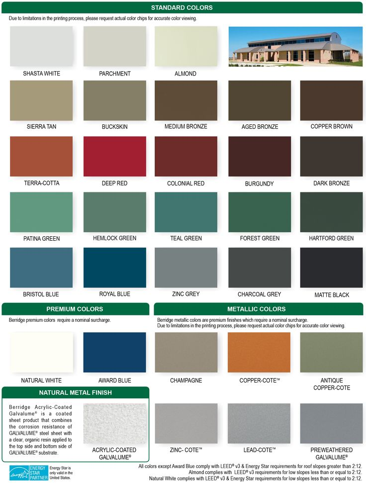 Top 10 ideas about metal roofs on pinterest tennessee for Best roof color