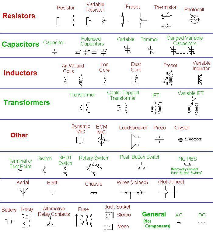 european ac wiring color code: 25+ melhores ideias de simbolo da  engenharia no pinterest