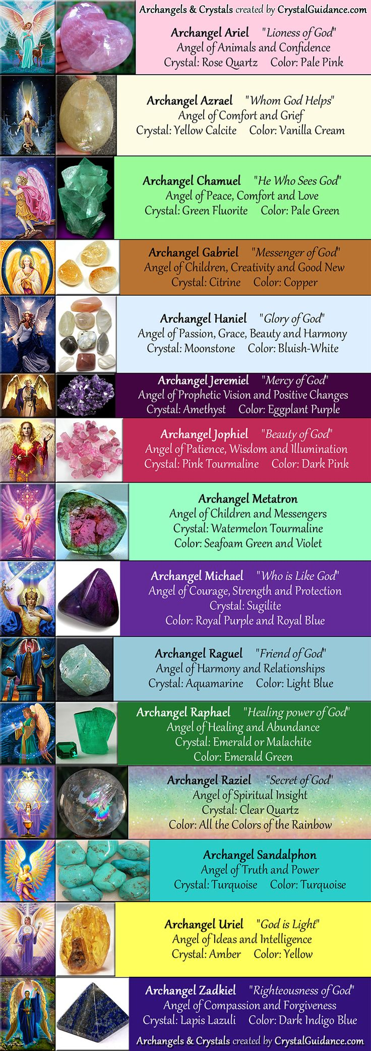 Crystal Guidance Article: Archangels and Crystals - Pinned by The Mystic's Emporium on Etsy