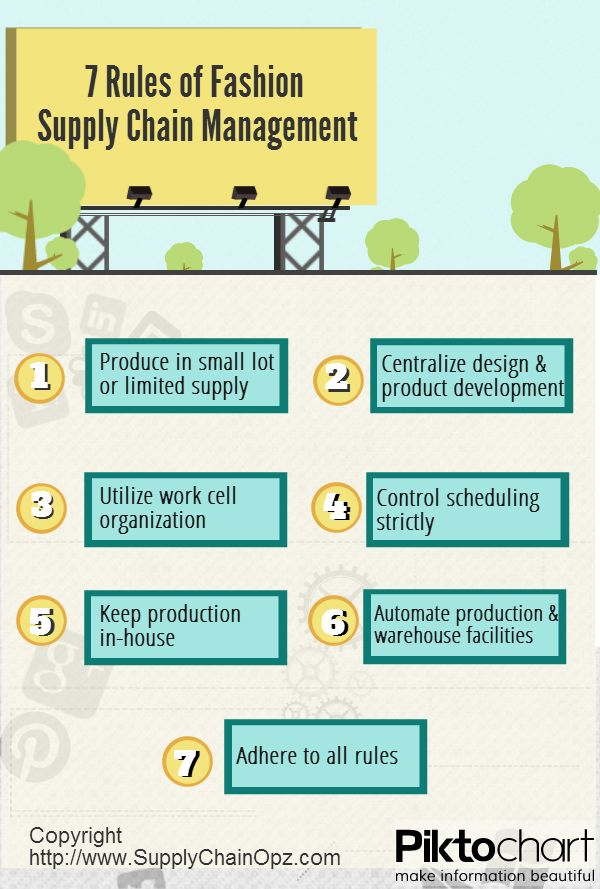 7 Rules of Fashion Supply Chain Management Supply Chain Pinterest