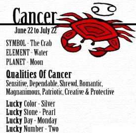 Google Image Result for http://www.indianhindunames.com/images/zodiac-cancer.jpg