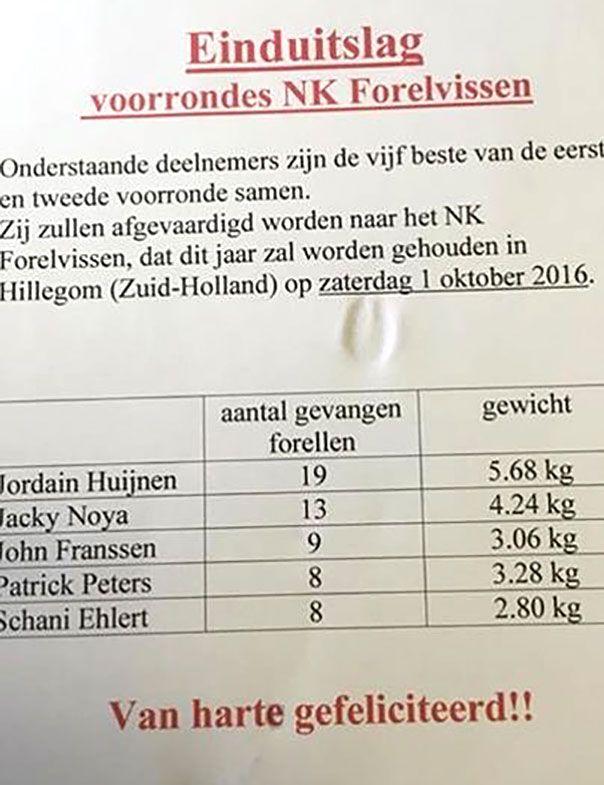Einduitslag voorrondes NK Forelvissen 2016 Geulhof Mechelen